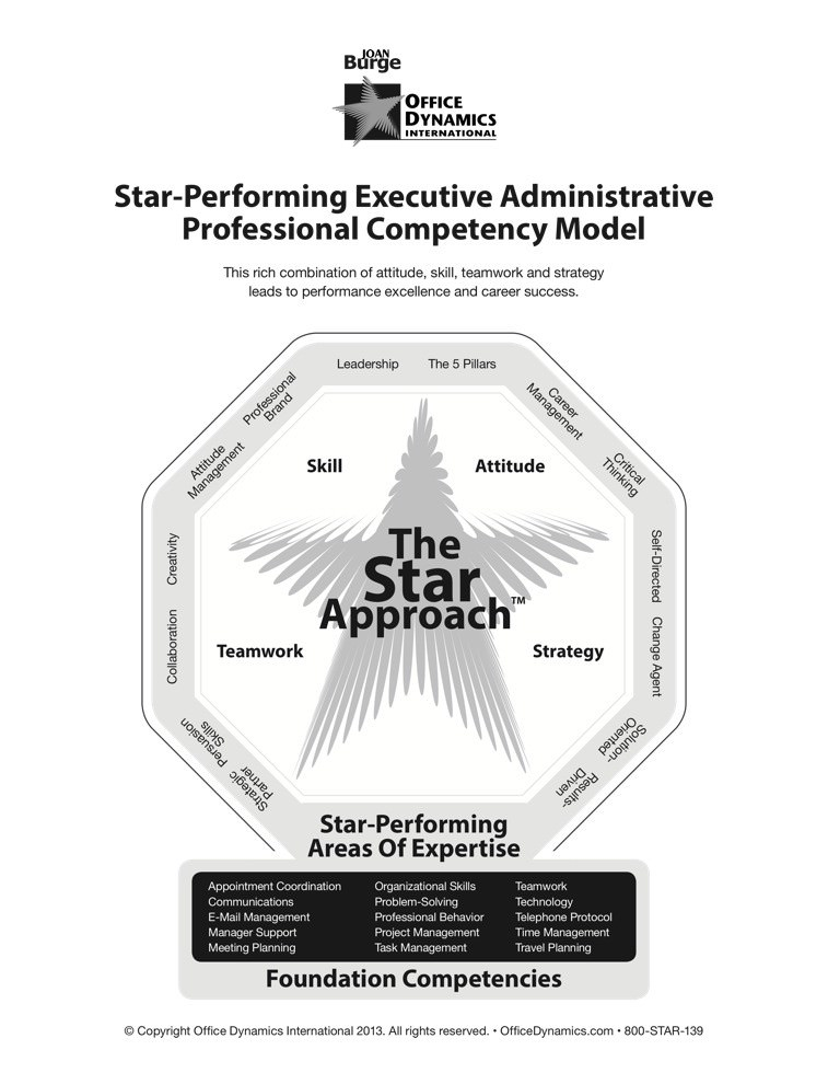 The Star Appoach Visual for Administrative Professional Competencies