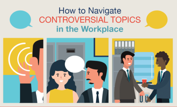 controversial_topics_in_the_workplace